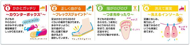 yondaikinou.jpg